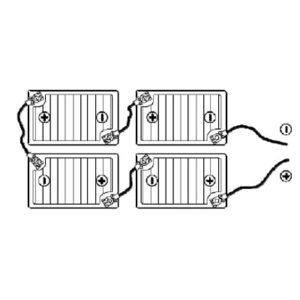 Batterie di serie